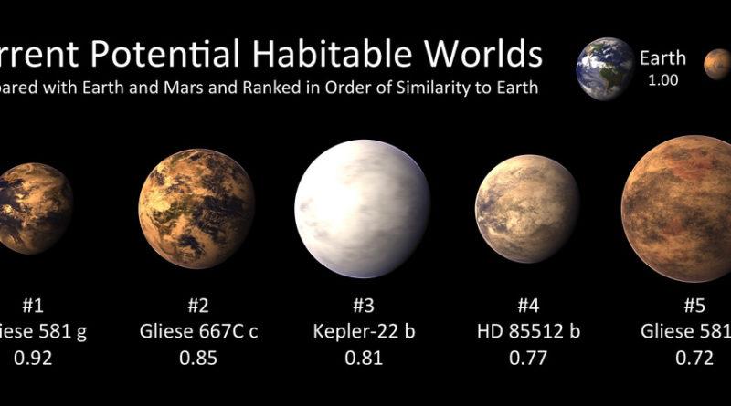 exoplanetas-candidatos-a-albergar-vida